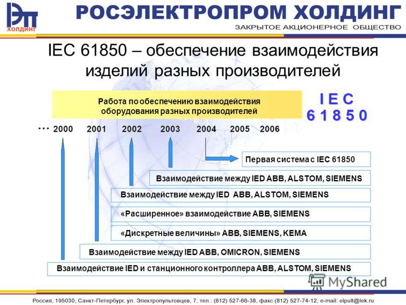 IEC 61850 – обеспечение взаимодействия изделий разных производителей Работа по обеспечению взаимодействия оборудования разных производителей Взаимодействие IED и станционного контроллера ABB, ALSTOM, SIEMENS Взаимодействие между IED ABB, OMICRON, SIE