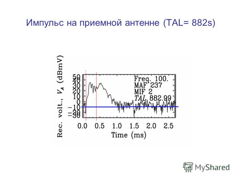 Импульс на приемной антенне (TAL= 882s)
