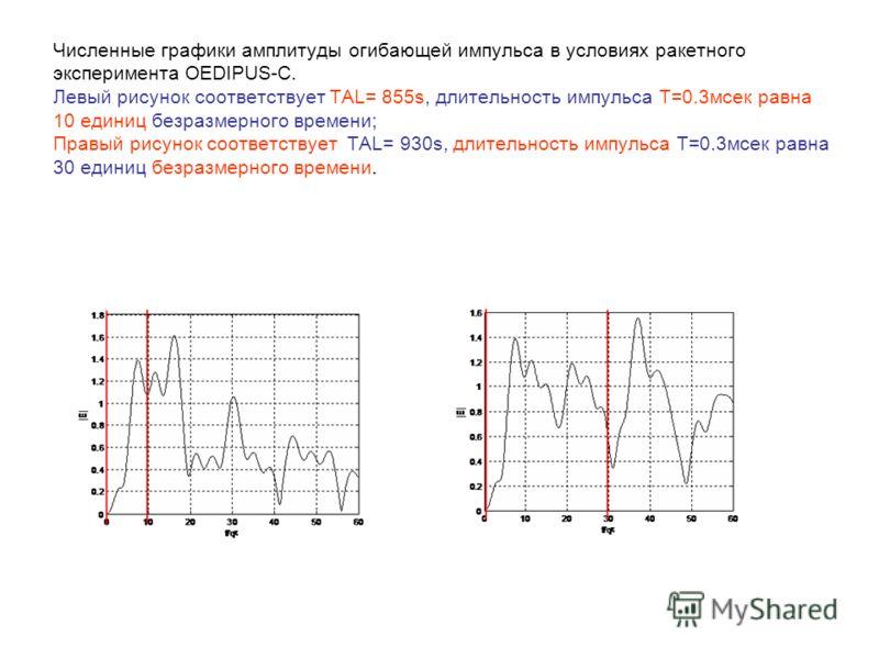 Численные графики амплитуды огибающей импульса в условиях ракетного эксперимента OEDIPUS-C. Левый рисунок соответствует TAL= 855s, длительность импульса T=0.3мсек равна 10 единиц безразмерного времени; Правый рисунок соответствует TAL= 930s, длительн