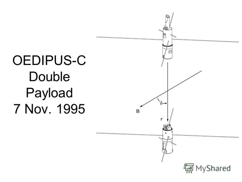 OEDIPUS-C Double Payload 7 Nov. 1995