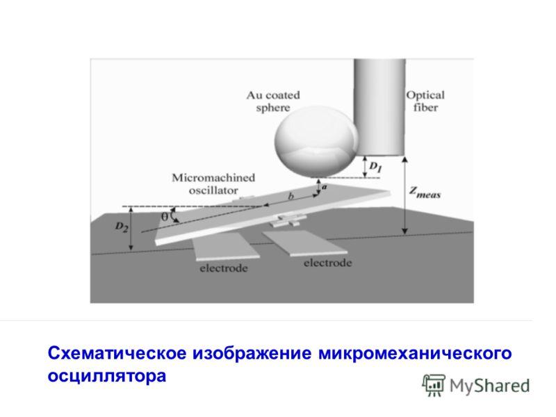 Shematic setup Схематическое изображение микромеханического осциллятора