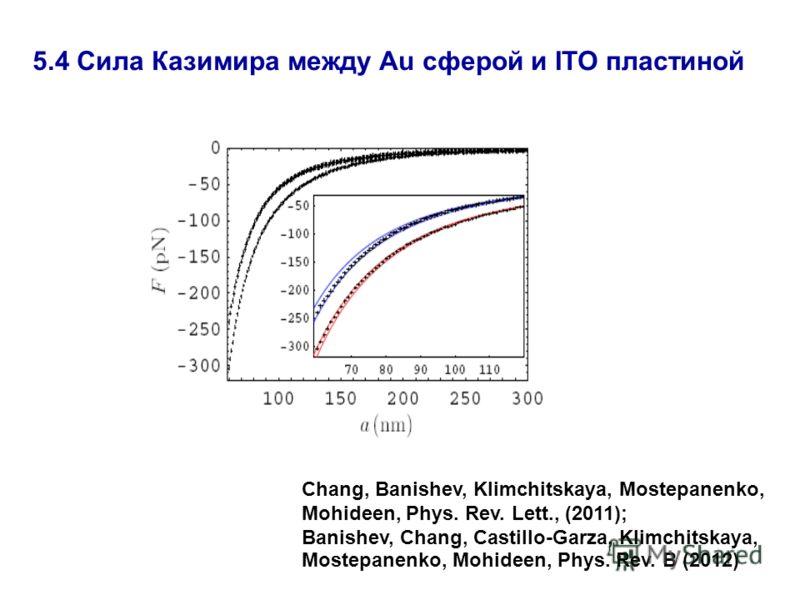 Chang, Banishev, Klimchitskaya, Mostepanenko, Mohideen, Phys. Rev. Lett., (2011); Ваnishev, Chang, Castillo-Garza, Klimchitskaya, Mostepanenko, Mohideen, Phys. Rev. B (2012) 5.4 Cила Казимира между Au сферой и ITO пластиной