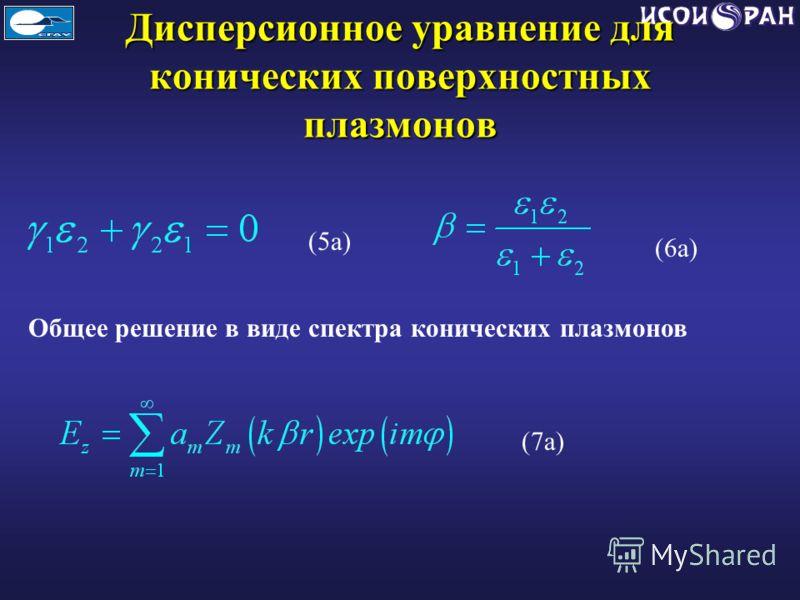 Дисперсионное уравнение для конических поверхностных плазмонов Общее решение в виде спектра конических плазмонов (5a) (6a) (7a)