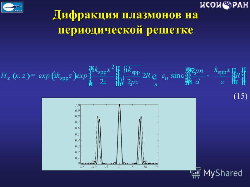 Дифракция плазмонов на периодической решетке (15)