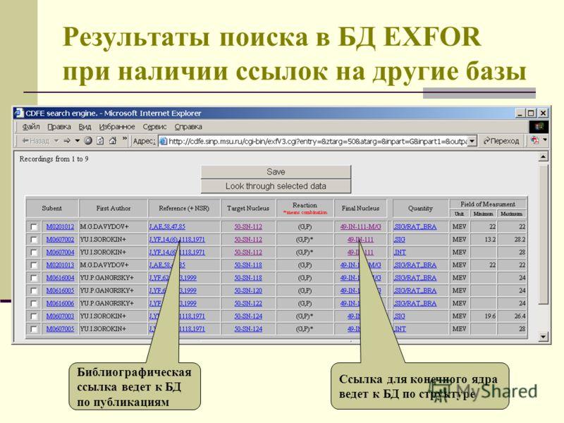Результаты поиска в БД EXFOR при наличии ссылок на другие базы Библиографическая ссылка ведет к БД по публикациям Ссылка для конечного ядра ведет к БД по структуре