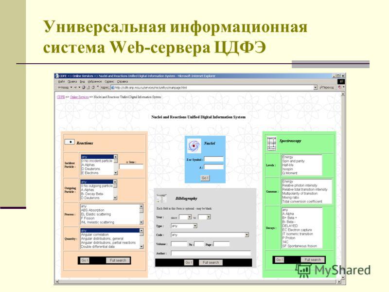 Универсальная информационная система Web-сервера ЦДФЭ