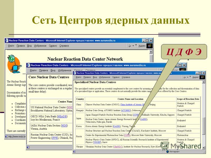 13 Центров из 9 стран Сеть Центров ядерных данных Ц Д Ф Э