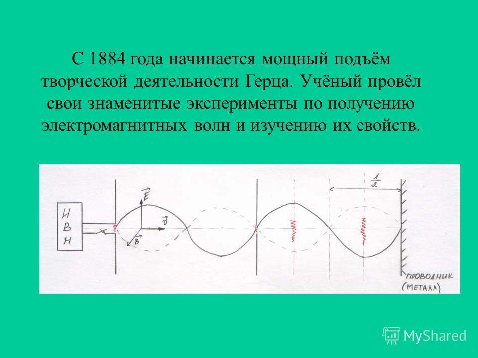 С 1884 года начинается мощный подъём творческой деятельности Герца. Учёный провёл свои знаменитые эксперименты по получению электромагнитных волн и изучению их свойств.