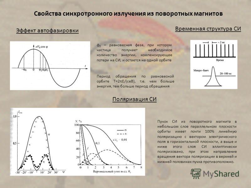 Эффект автофазировки φ 0 – равновесная фаза, при котором частица получает необходимое количество энергии, компенсирующее потери на СИ, и остается на одной орбите Период обращения по равновесной орбите T=2πE/(ceB), т.е. чем больше энергия, тем больше