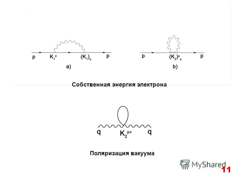 Собственная энергия электрона Поляризация вакуума 11