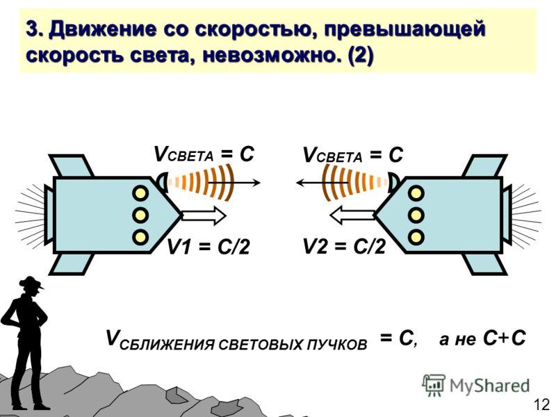 12 3. Движение со скоростью, превышающей скорость света, невозможно. (2) V1 = С/2 V2 = С/2 V СВЕТА = С V СБЛИЖЕНИЯ СВЕТОВЫХ ПУЧКОВ = С, а не С+С V СВЕТА = С
