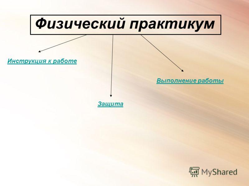 Физический практикум Инструкция к работе Выполнение работы Защита