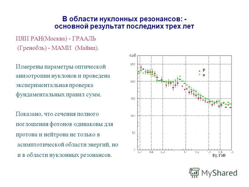 В области нуклонных резонансов: - основной результат последних трех лет ИЯИ РАН(Москва) - ГРААЛЬ (Гренобль) - МАМИ (Майнц). Измерены параметры оптической анизотропии нуклонов и проведена экспериментальная проверка фундаментальных правил сумм. Показан