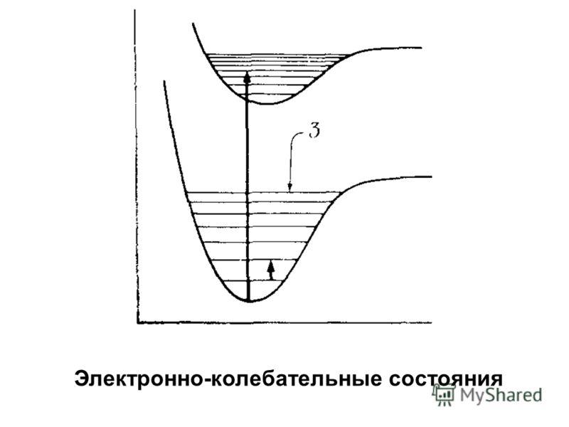 Электронно-колебательные состояния