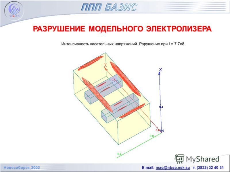 РАЗРУШЕНИЕ МОДЕЛЬНОГО ЭЛЕКТРОЛИЗЕРА E-mail: mao@nbsp.nsk.su т. (3832) 32 40 51 mao@nbsp.nsk.su