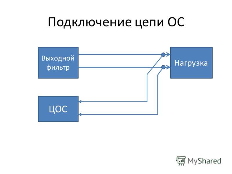 Подключение цепи ОС Выходной фильтр Нагрузка ЦОС