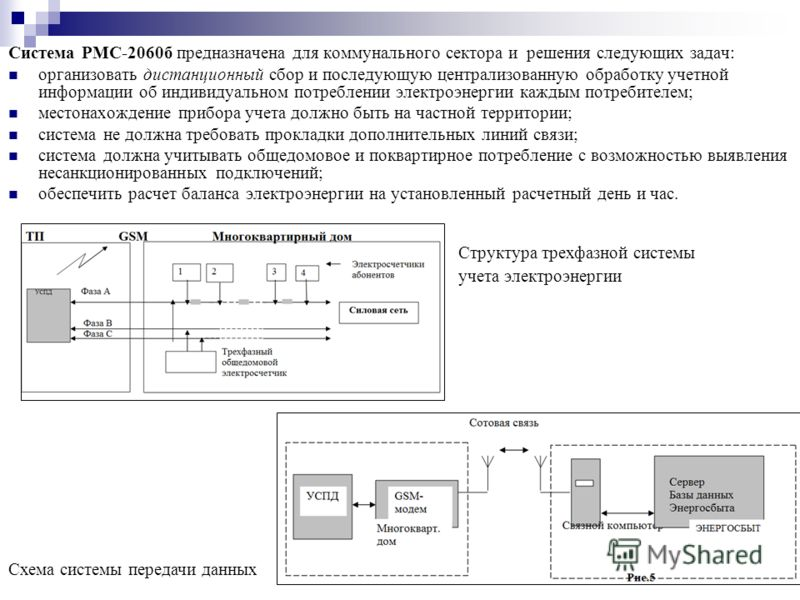 Система РМС-2060б предназначена для коммунального сектора и решения следующих задач: организовать дистанционный сбор и последующую централизованную обработку учетной информации об индивидуальном потреблении электроэнергии каждым потребителем; местона