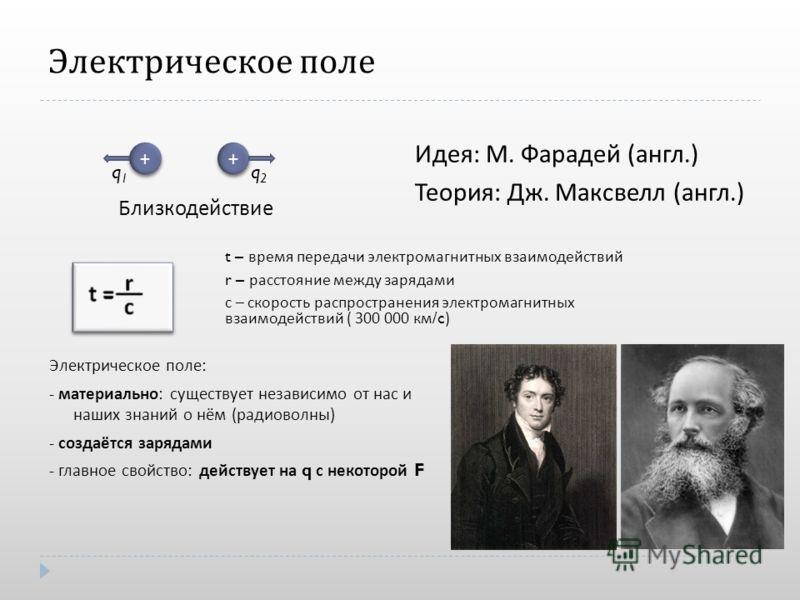 Электрическое поле Близкодействие Идея : М. Фарадей ( англ.) Теория : Дж. Максвелл ( англ.) + + + + t – время передачи электромагнитных взаимодействий r – расстояние между зарядами с – скорость распространения электромагнитных взаимодействий ( 300 00