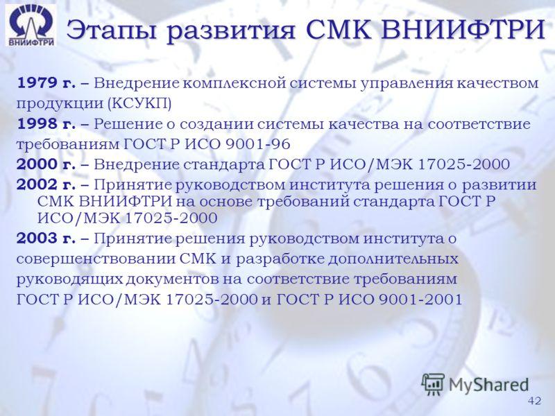 42 Этапы развития СМК ВНИИФТРИ 1979 г. – Внедрение комплексной системы управления качеством продукции (КСУКП) 1998 г. – Решение о создании системы качества на соответствие требованиям ГОСТ Р ИСО 9001-96 2000 г. – Внедрение стандарта ГОСТ Р ИСО/МЭК 17