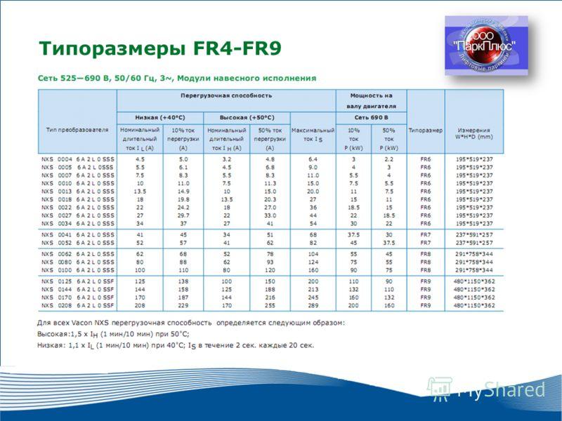 13 2010 г. г. Москва Типоразмеры FR4-FR9