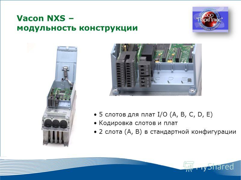 17 2010 г. г. Москва Vacon NXS – модульность конструкции 5 слотов для плат I/O (A, B, C, D, E) Кодировка слотов и плат 2 слота (А, В) в стандартной конфигурации
