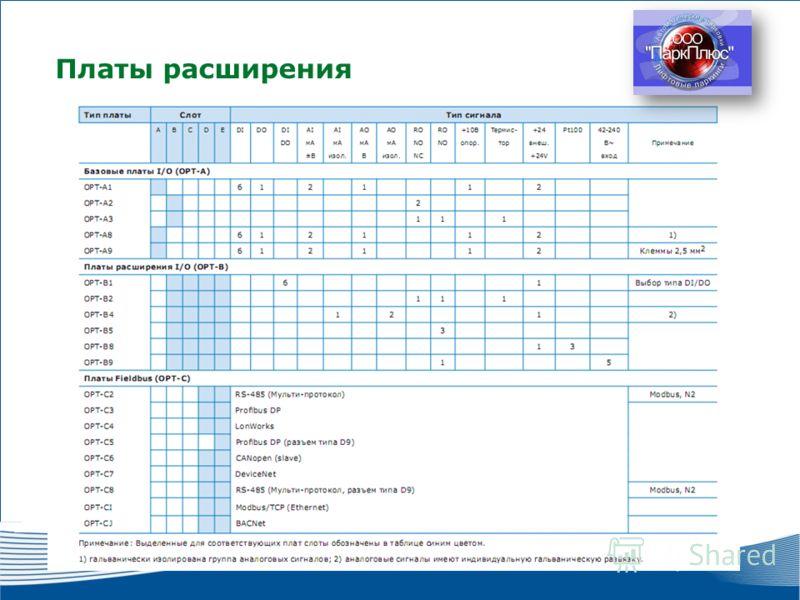 19 2010 г. г. Москва Платы расширения