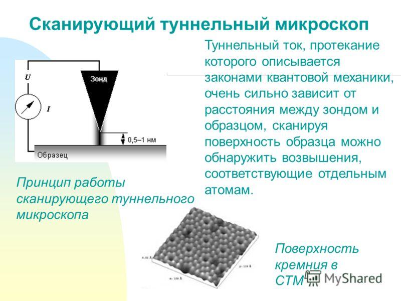 Сканирующий туннельный микроскоп Принцип работы сканирующего туннельного микроскопа Туннельный ток, протекание которого описывается законами квантовой механики, очень сильно зависит от расстояния между зондом и образцом, сканируя поверхность образца
