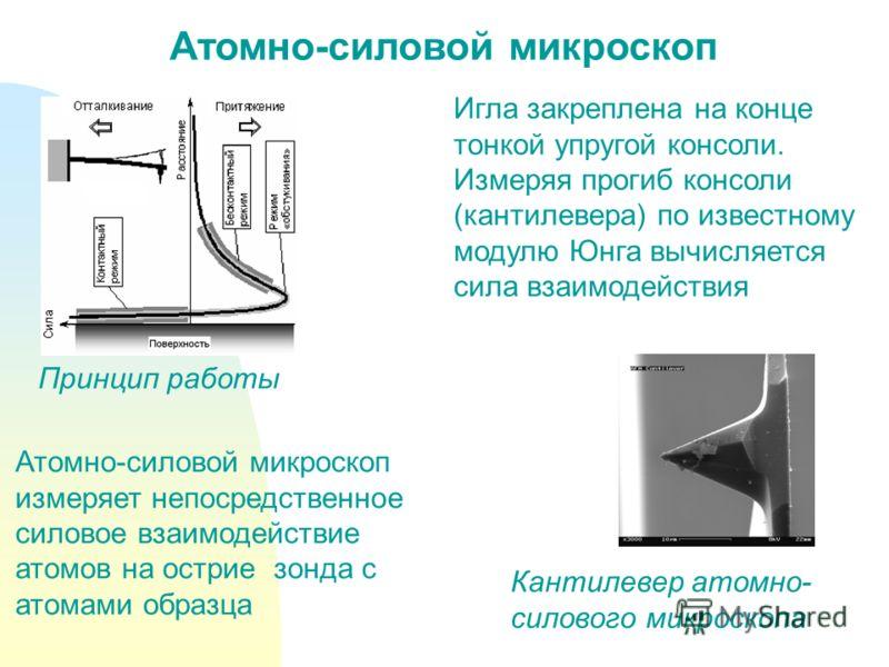 Атомно-силовой микроскоп Атомно-силовой микроскоп измеряет непосредственное силовое взаимодействие атомов на острие зонда с атомами образца Игла закреплена на конце тонкой упругой консоли. Измеряя прогиб консоли (кантилевера) по известному модулю Юнг