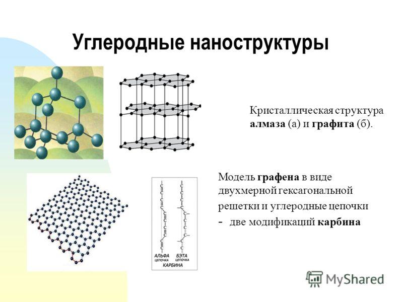 Углеродные наноструктуры Кристаллическая структура алмаза (а) и графита (б). Модель графена в виде двухмерной гексагональной решетки и углеродные цепочки - две модификаций карбина