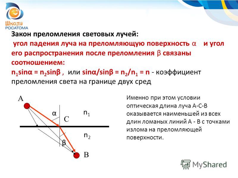 Закон преломления световых лучей: угол падения луча на преломляющую поверхность α и угол его распространения после преломления β связаны соотношением: n 1 sinα = n 2 sinβ, или sinα/sinβ = n 2 /n 1 = n - коэффициент преломления света на границе двух с