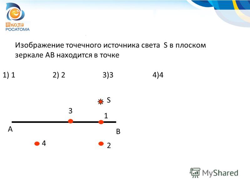 Изображение точечного источника света S в плоском зеркале AB находится в точке 1) 12) 23)34)4 A B S 1 2 3 4