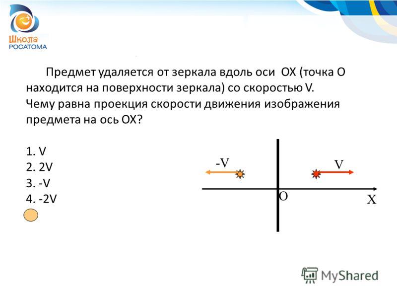 Предмет удаляется от зеркала вдоль оси ОХ (точка О находится на поверхности зеркала) со скоростью V. Чему равна проекция скорости движения изображения предмета на ось ОХ? 1. V 2. 2V 3. -V 4. -2V V X O -V