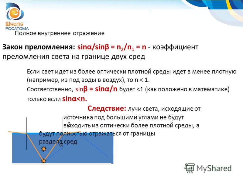 Полное внутреннее отражение α Если свет идет из более оптически плотной среды идет в менее плотную (например, из под воды в воздух), то n < 1. Соответственно, sin β = sinα/n будет