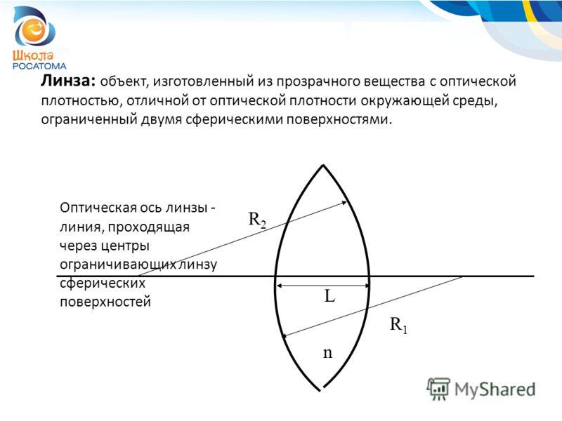 Линза: объект, изготовленный из прозрачного вещества с оптической плотностью, отличной от оптической плотности окружающей среды, ограниченный двумя сферическими поверхностями. n R2R2 R1R1 L Оптическая ось линзы - линия, проходящая через центры ограни