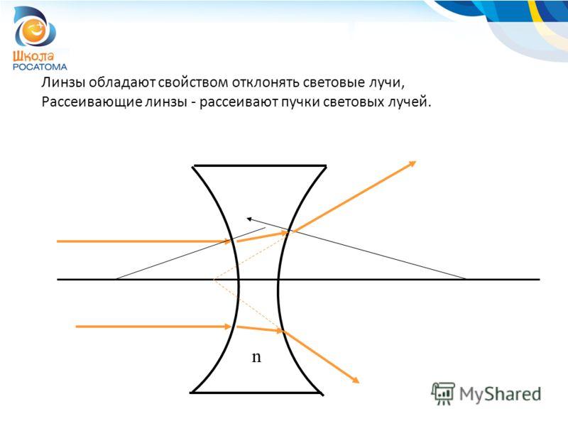 Линзы обладают свойством отклонять световые лучи, Рассеивающие линзы - рассеивают пучки световых лучей. n