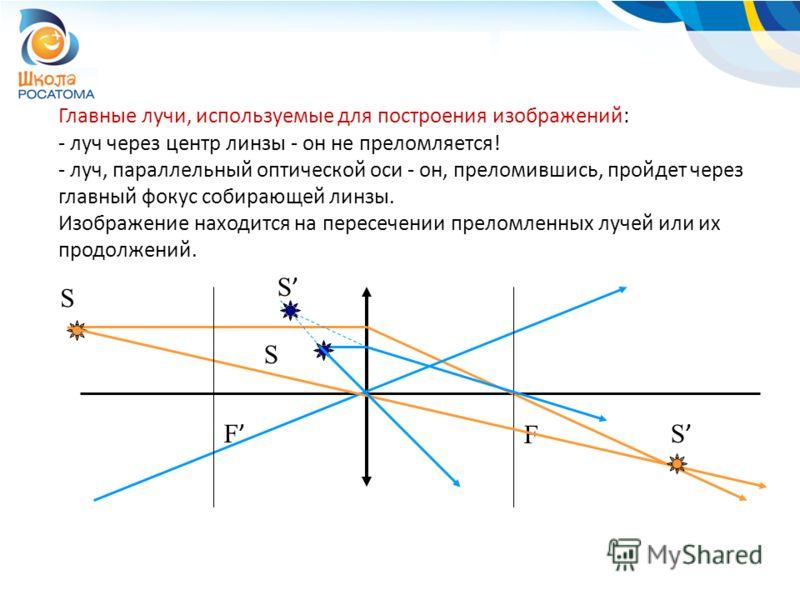 Главные лучи, используемые для построения изображений: - луч через центр линзы - он не преломляется! - луч, параллельный оптической оси - он, преломившись, пройдет через главный фокус собирающей линзы. Изображение находится на пересечении преломленны