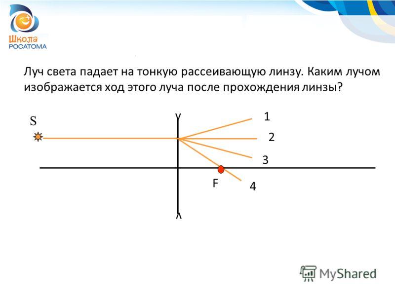 Луч света падает на тонкую рассеивающую линзу. Каким лучом изображается ход этого луча после прохождения линзы? v v S 1 2 3 4 F