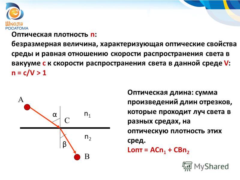 Оптическая плотность n: безразмерная величина, характеризующая оптические свойства среды и равная отношению скорости распространения света в вакууме с к скорости распространения света в данной среде V: n = c/V > 1 A C α β B n1n1 n2n2 Оптическая длина