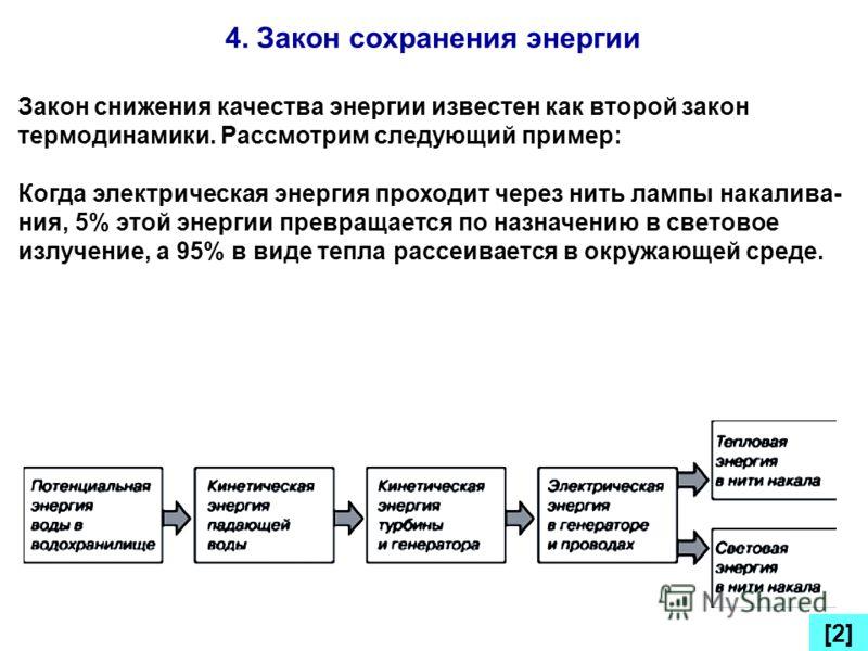 Закон сохранения энергии [2]