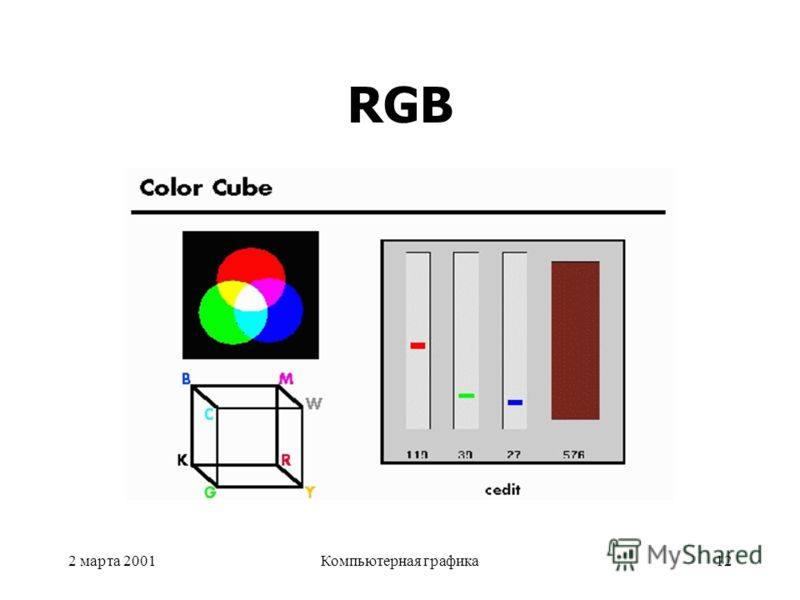 2 марта 2001Компьютерная графика12 RGB