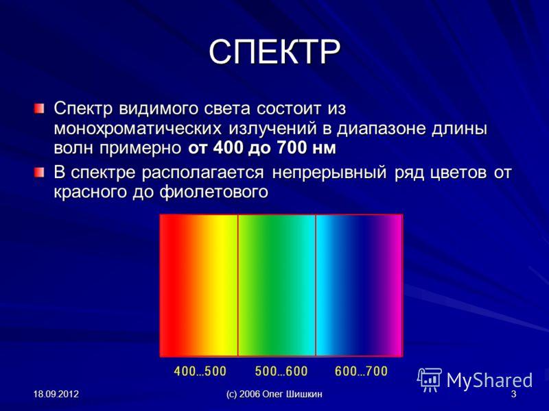 18.09.2012 (с) 2006 Олег Шишкин 3 СПЕКТР Спектр видимого света состоит из монохроматических излучений в диапазоне длины волн примерно от 400 до 700 нм В спектре располагается непрерывный ряд цветов от красного до фиолетового