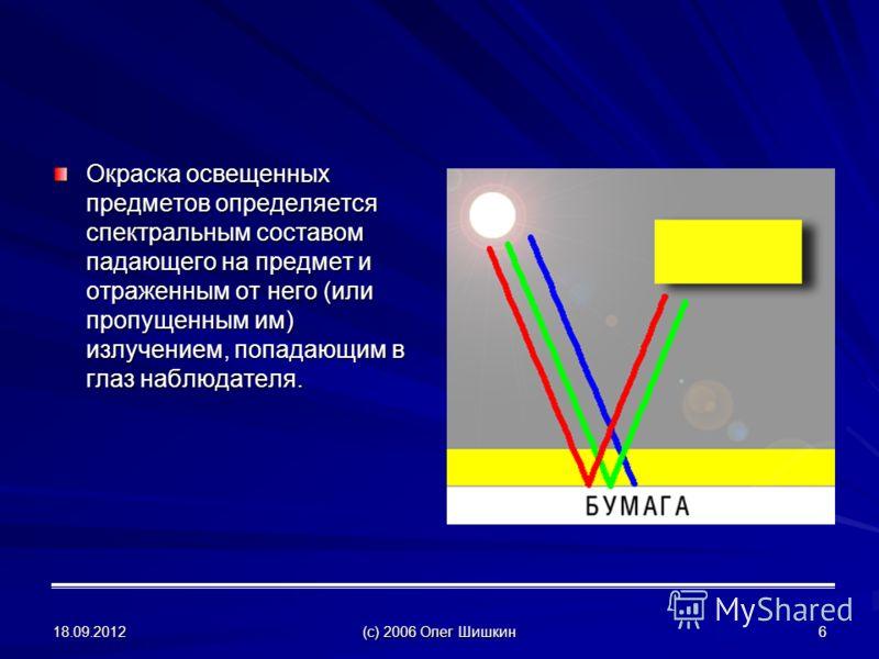 18.09.2012 (с) 2006 Олег Шишкин 6 Окраска освещенных предметов определяется спектральным составом падающего на предмет и отраженным от него (или пропущенным им) излучением, попадающим в глаз наблюдателя.