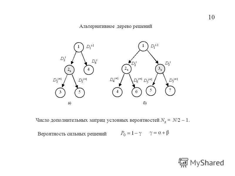 10 Альтернативное дерево решений Число дополнительных матриц условных вероятностей N д = N/2 – 1. Вероятность сильных решений