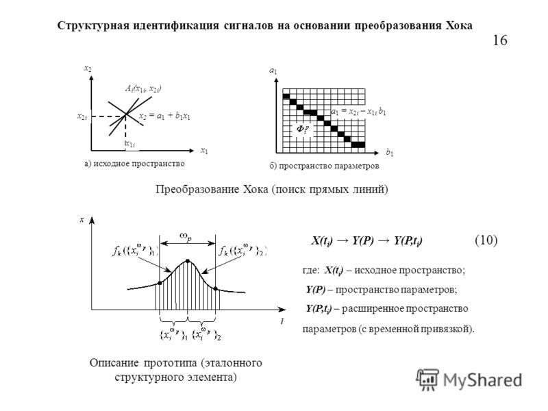 Структурная идентификация сигналов на основании преобразования Хока Преобразование Хока (поиск прямых линий) Описание прототипа (эталонного структурного элемента) X(t i ) Y(P) Y(P,t i ) (10) где: X(t i ) – исходное пространство; Y(P) – пространство п