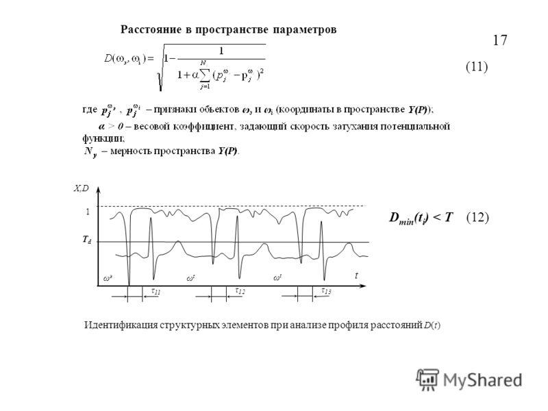 Расстояние в пространстве параметров (11) Идентификация структурных элементов при анализе профиля расстояний D(t) D min (t i ) < T (12) 17 X,D 1 TdTd t ωэωэ τ 11 ωtωt τ 12 ωtωt τ 13