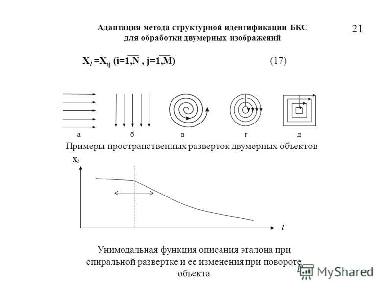 X l =X ij (i=1,N, j=1,M)(17) а б Примеры пространственных разверток двумерных объектов д в г XlXl l Унимодальная функция описания эталона при спиральной развертке и ее изменения при повороте объекта Адаптация метода структурной идентификации БКС для