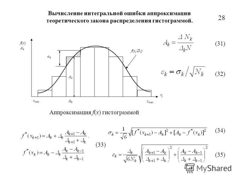 Вычисление интегральной ошибки аппроксимации теоретического закона распределения гистограммой. xjxj f(x)Akf(x)Ak f(xj/Di)f(xj/Di) x max x min AkAk ΔkΔk σkσk Аппроксимация f(x) гистограммой (31) (32) (33) (34) (35) 2828