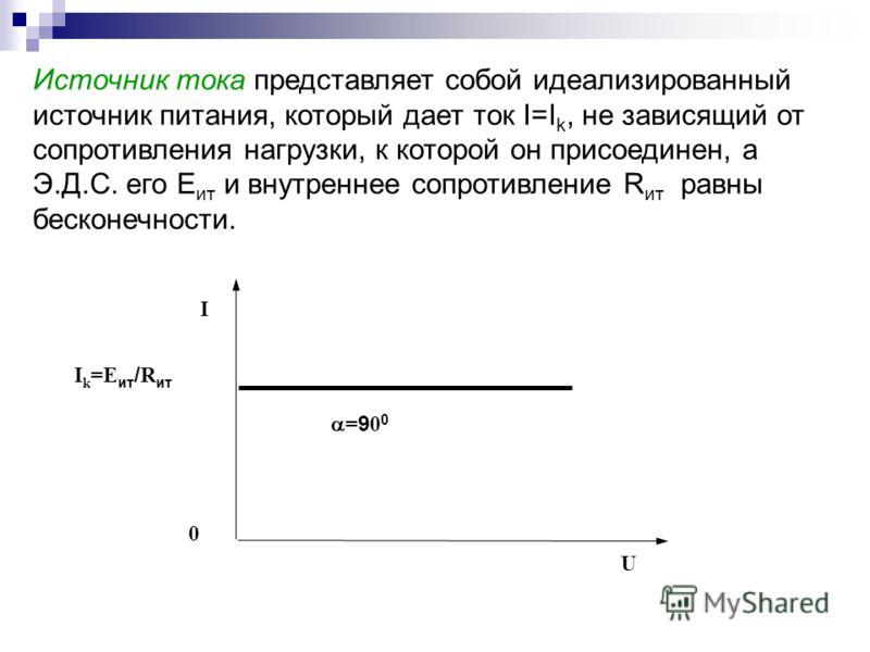 I = 9 0 0 I k =E ит / R ит 0 U Источник тока представляет собой идеализированный источник питания, который дает ток I=I k, не зависящий от сопротивления нагрузки, к которой он присоединен, а Э.Д.С. его Е ит и внутреннее сопротивление R ит равны беско