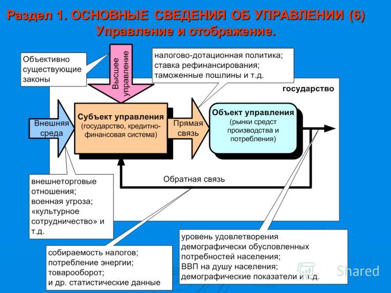 Раздел 1. ОСНОВНЫЕ СВЕДЕНИЯ ОБ УПРАВЛЕНИИ (6) Управление и отображение.