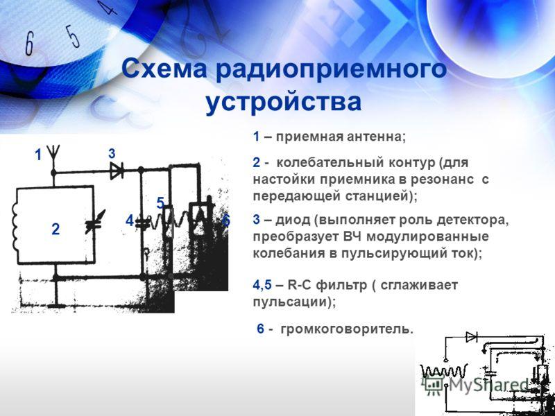 Схема радиоприемного устройства 1 1 – приемная антенна; 2 2 - колебательный контур (для настойки приемника в резонанс с передающей станцией); 3 3 – диод (выполняет роль детектора, преобразует ВЧ модулированные колебания в пульсирующий ток); 4,5 – R-C